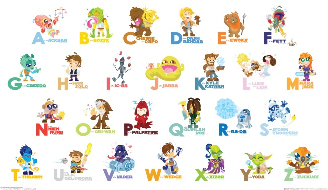 ABC based on Star Wars